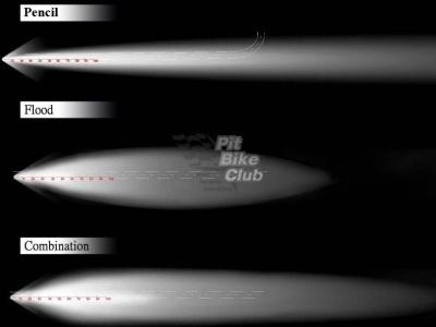 LED оптика Flint Light FL-1030-18/18 W (FL-961) Дальний фото 3
