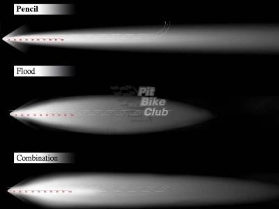 LED оптика Flint Light FL-2101/10W (FL-609) Ближний фото 9